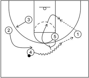 Pin on Basketball coach