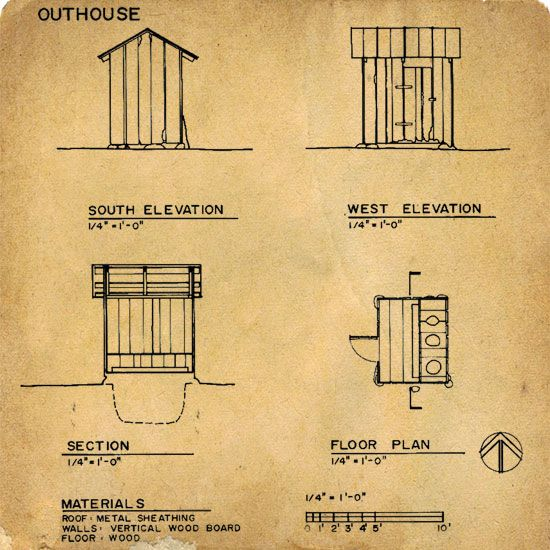 Remembering the Outhouse - Farm Life -- Outhouse Building Plans