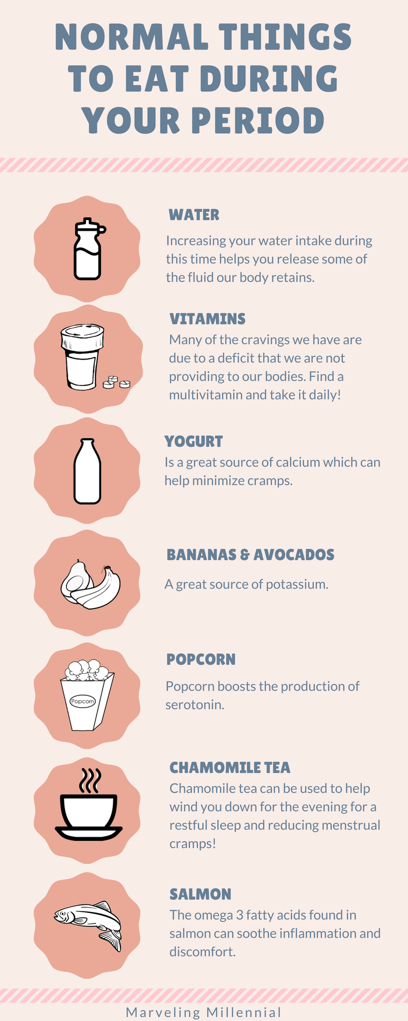 Normal Things to Eat During Your Period Menstrual health