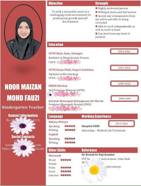Contoh Resume Ringkas Places To Visit Resume Resume Templates