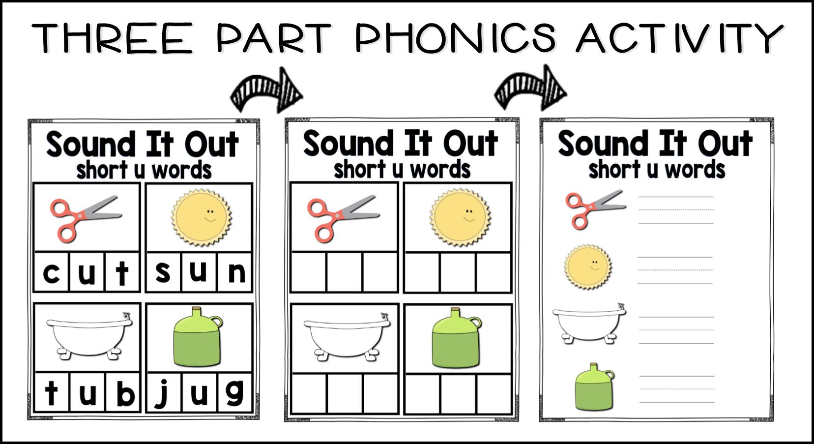 Cvc Word Blending 3 Part Phonics Activity