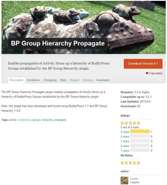 Photo of BP Group Hierarchy Propagate plugin enables propagation of Activity Items up a h…