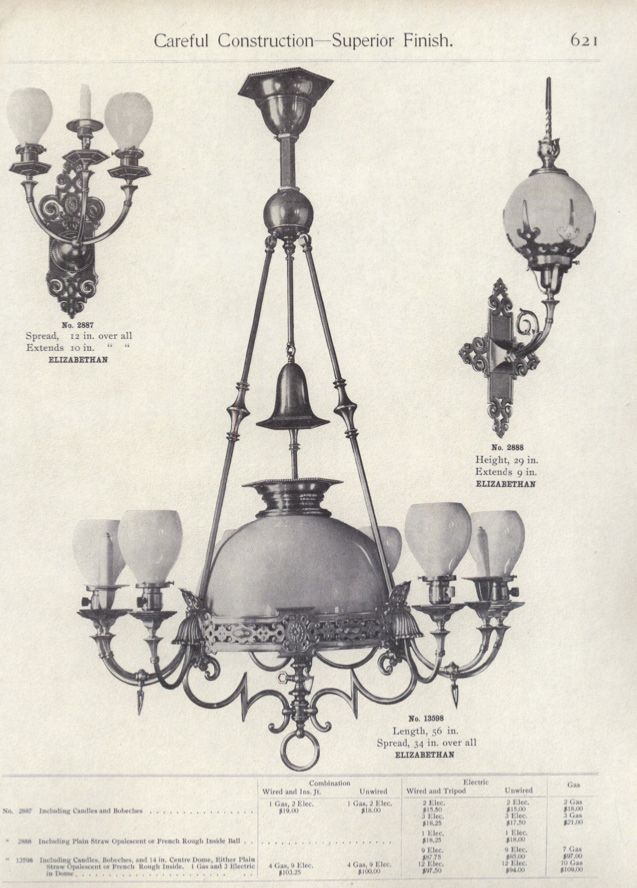Antique horn and brannen and forsyth lighting catalog 1900 gas and antique horn and brannen and forsyth lighting catalog 1900 gas and electric chandeliers and wall sconces aloadofball Gallery