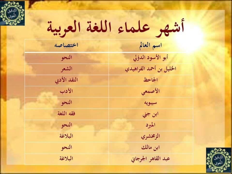 Pin By Soso On علماء اللغة العربية Weather Weather Screenshot