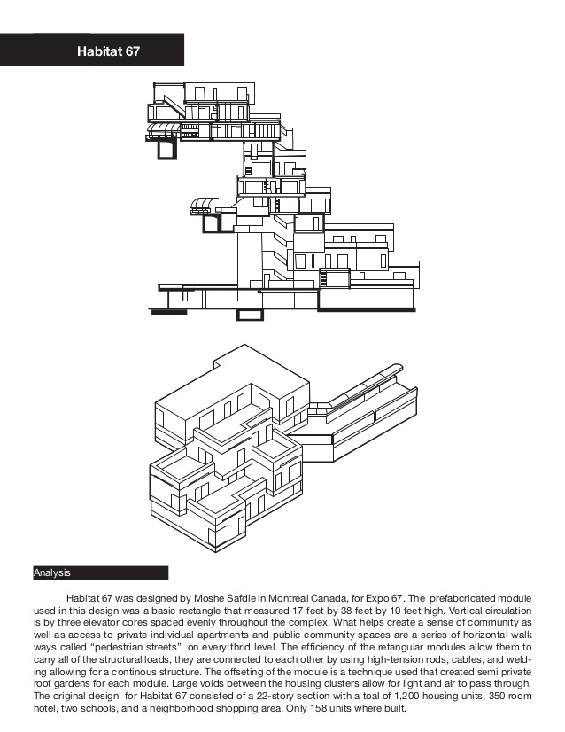 Atlas Unitehab Habitat67 In 2020 Diagram Architecture Architecture Presentation Architecture Drawing