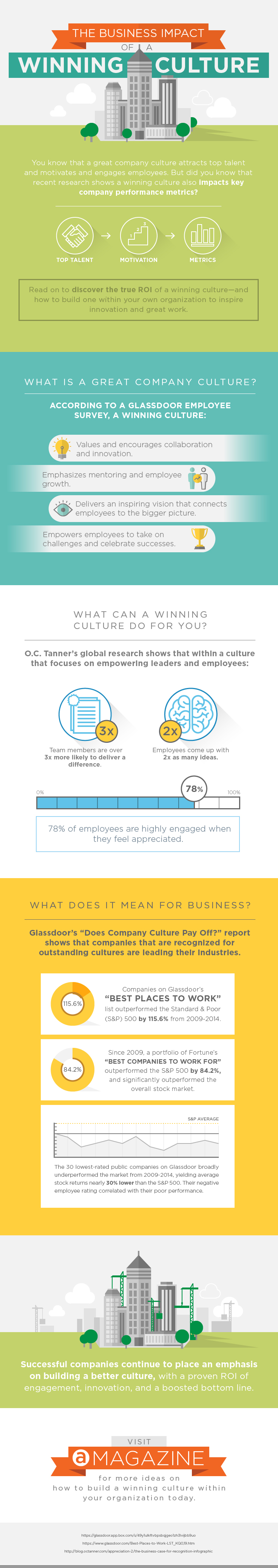 INF The Business Impact of a Winning Culture01 (3).jpg