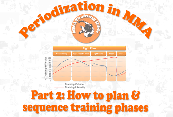 Periodization in MMA: Part 2- How to plan & sequence
