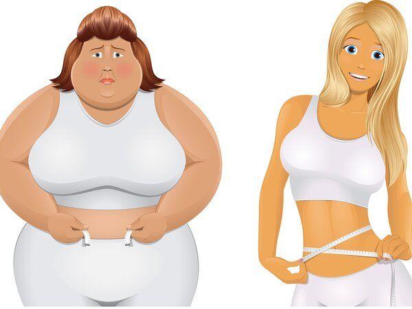 график еды для похудения по часам