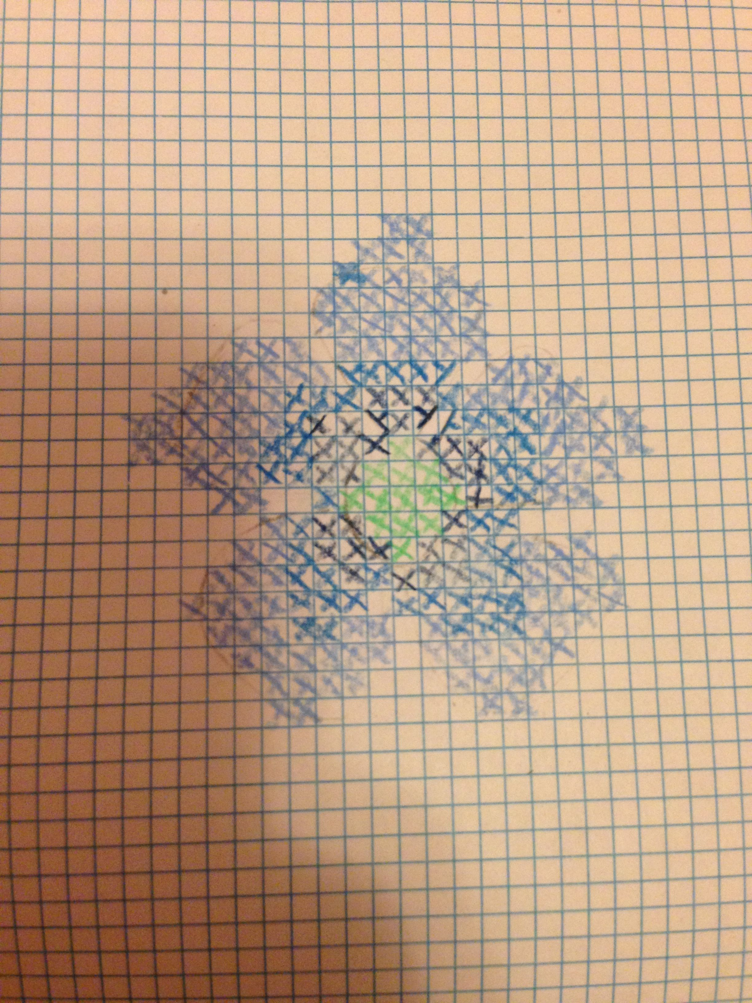 How To Make Your Own Cross Stitch Pattern Interesting Inspiration Design