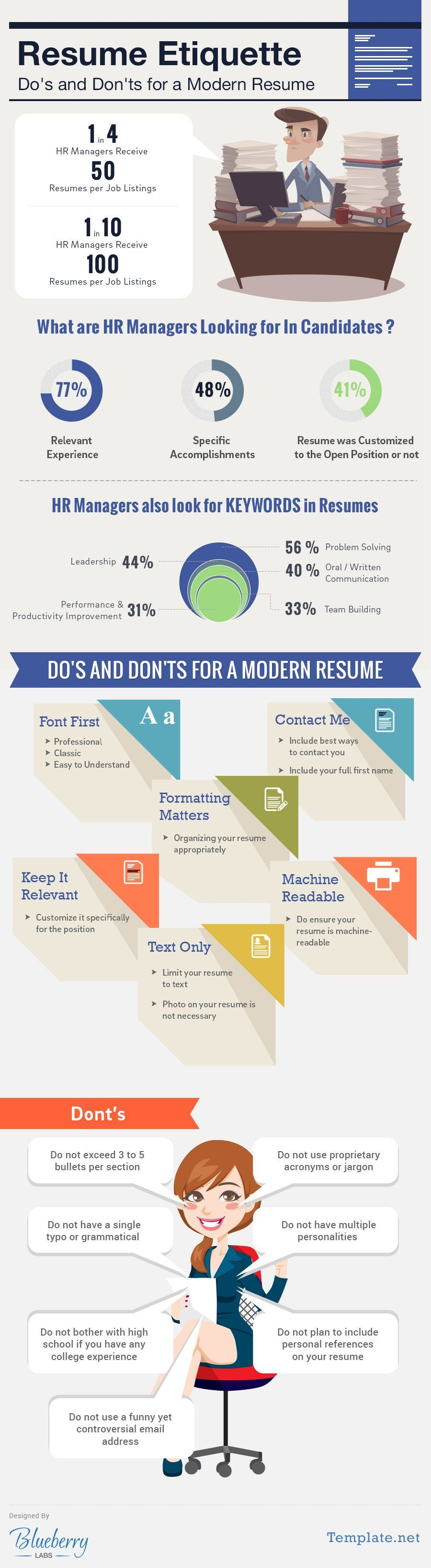 Resume etiquette dos donts for a modern resume with
