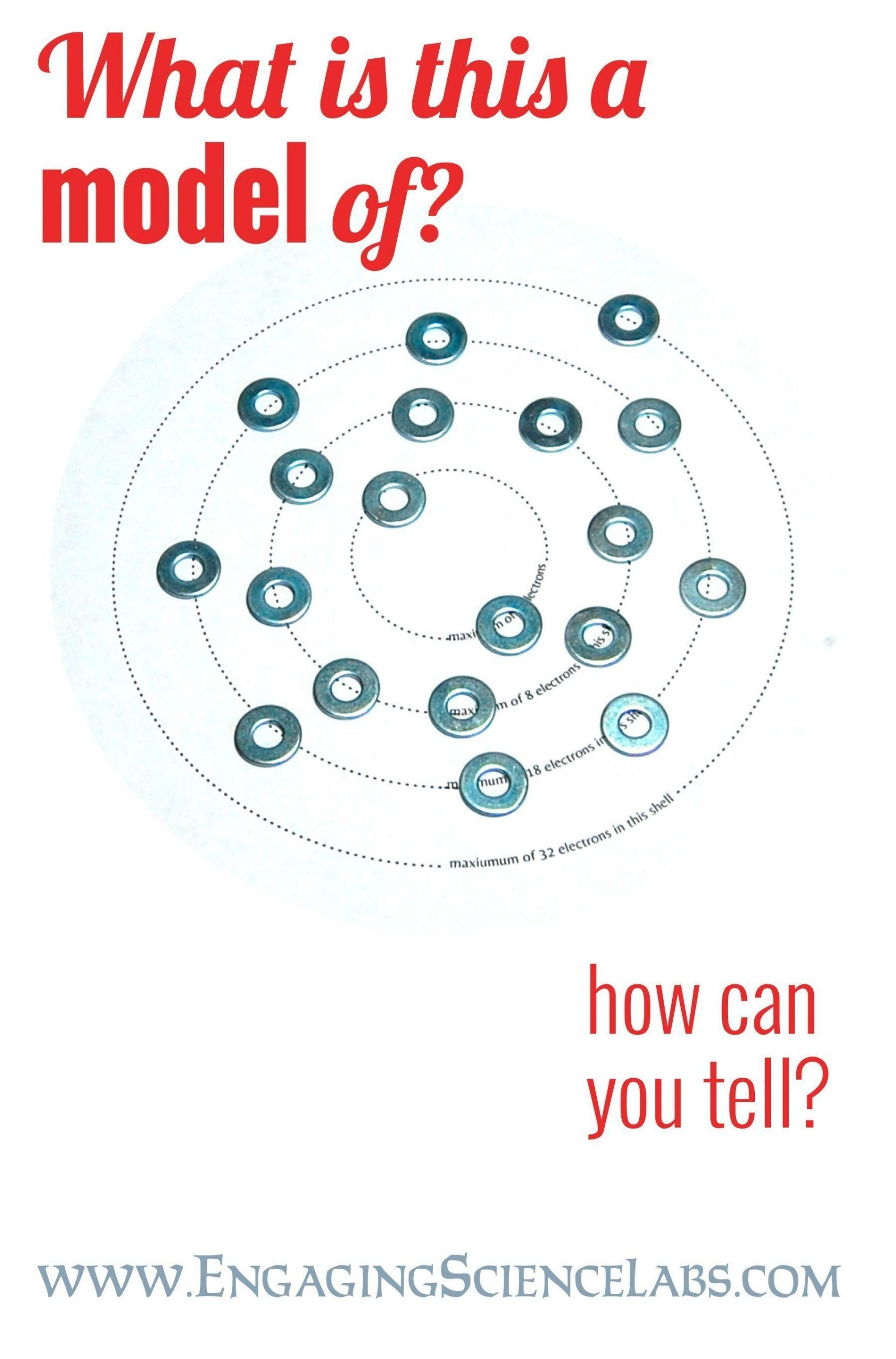 Bohr Model Worksheet High School Atomic Structure