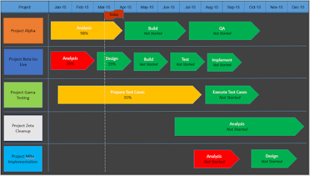 multiple project timeline with status indicator free download