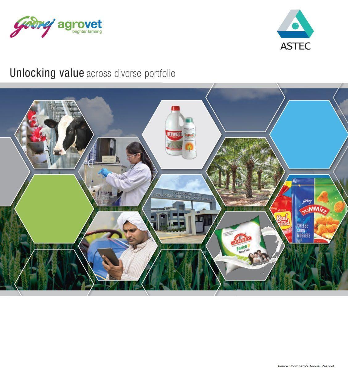 Merger Godrej Agrovet Astec Agrichemical Merger Holding Company Chemical
