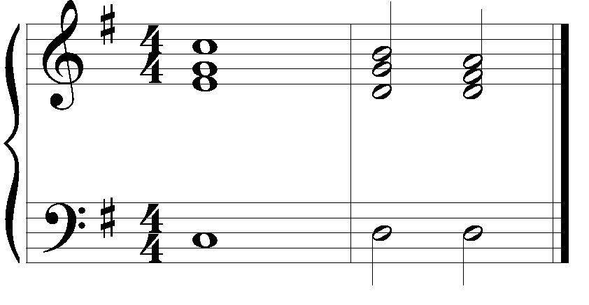 Some good refresher information! musictheoryteacher.com - six-four ...