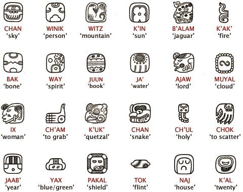 Ancient Symbols Ancient Mayan Symbols For The Numbers 0 Through 10