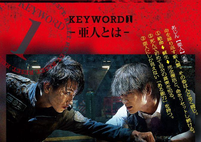 KEYWORD1 –亜人とは–