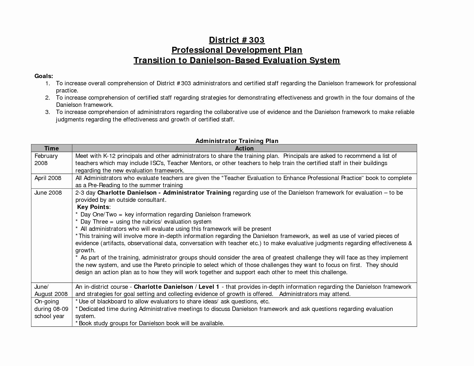 Professional Development Plan For Teachers Example Awesome