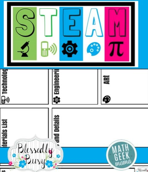 Planning STEM Lessons Guide