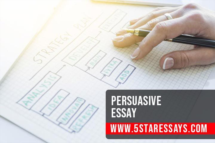 How To Write A Persuasive Essay Outline With Sample Pin For Later College Admission Essa In 2021 Writing Voice Of Democracy Winning Example
