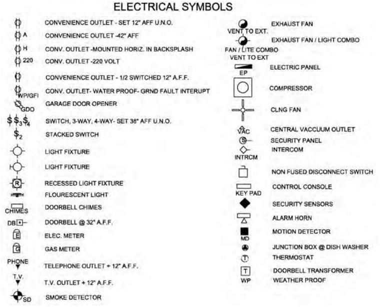 Df F Fd Ba C De C A Aa as well Standard Electrical Symbols together with Transmission Path besides Legend Electrical Installations Dwg Block For Autocad further E A E Ec Fffc Bac C. on residential electrical symbols legend