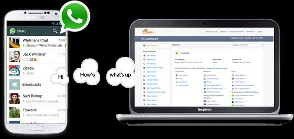 spy phone whatsapp