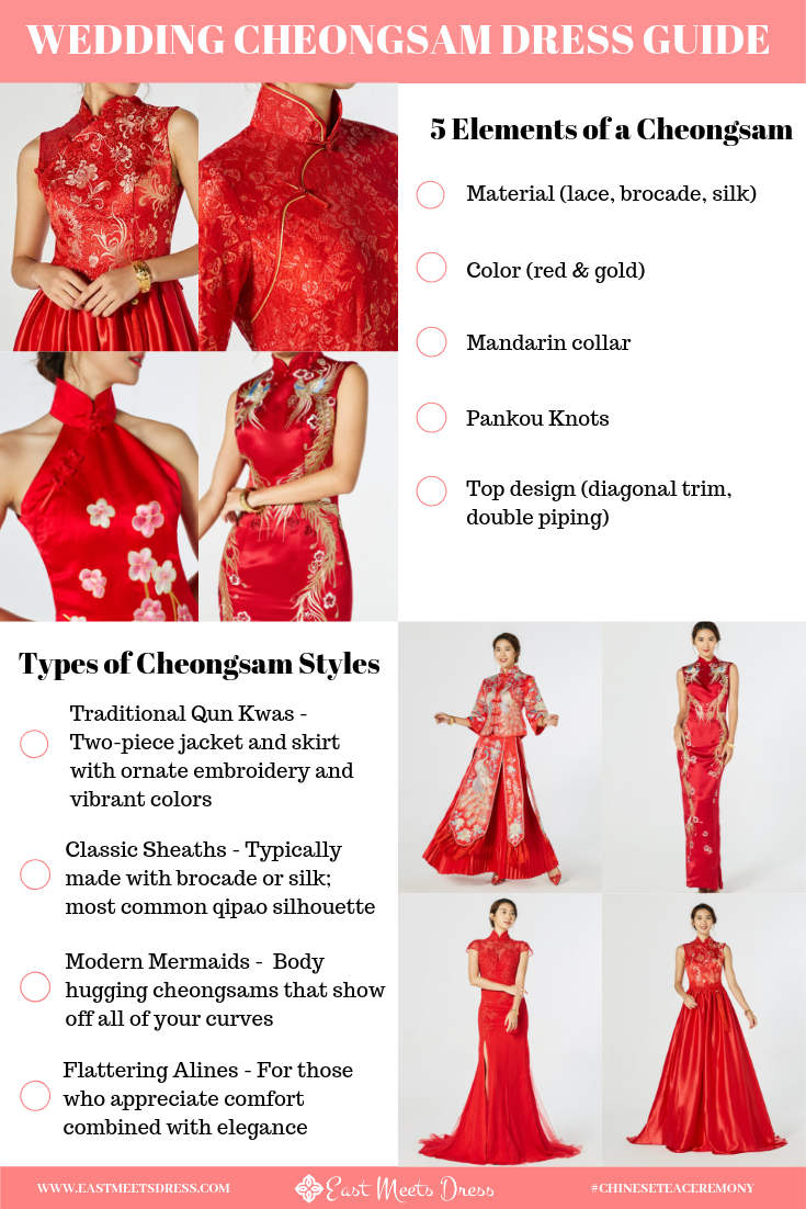 Wedding Cheongsam Qipao Dress Guide Chinese Wedding Dress Cheongsam Dre Chinese Wedding Dress Traditional Chinese Wedding Dress Red Chinese Wedding Dress [ 1102 x 735 Pixel ]