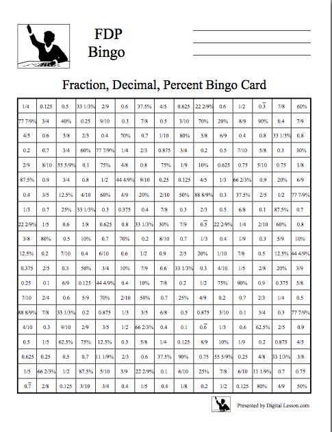Worksheet Math Puzzle Worksheets For Middle School 1000 images about math on pinterest middle school maths decimal and fractions