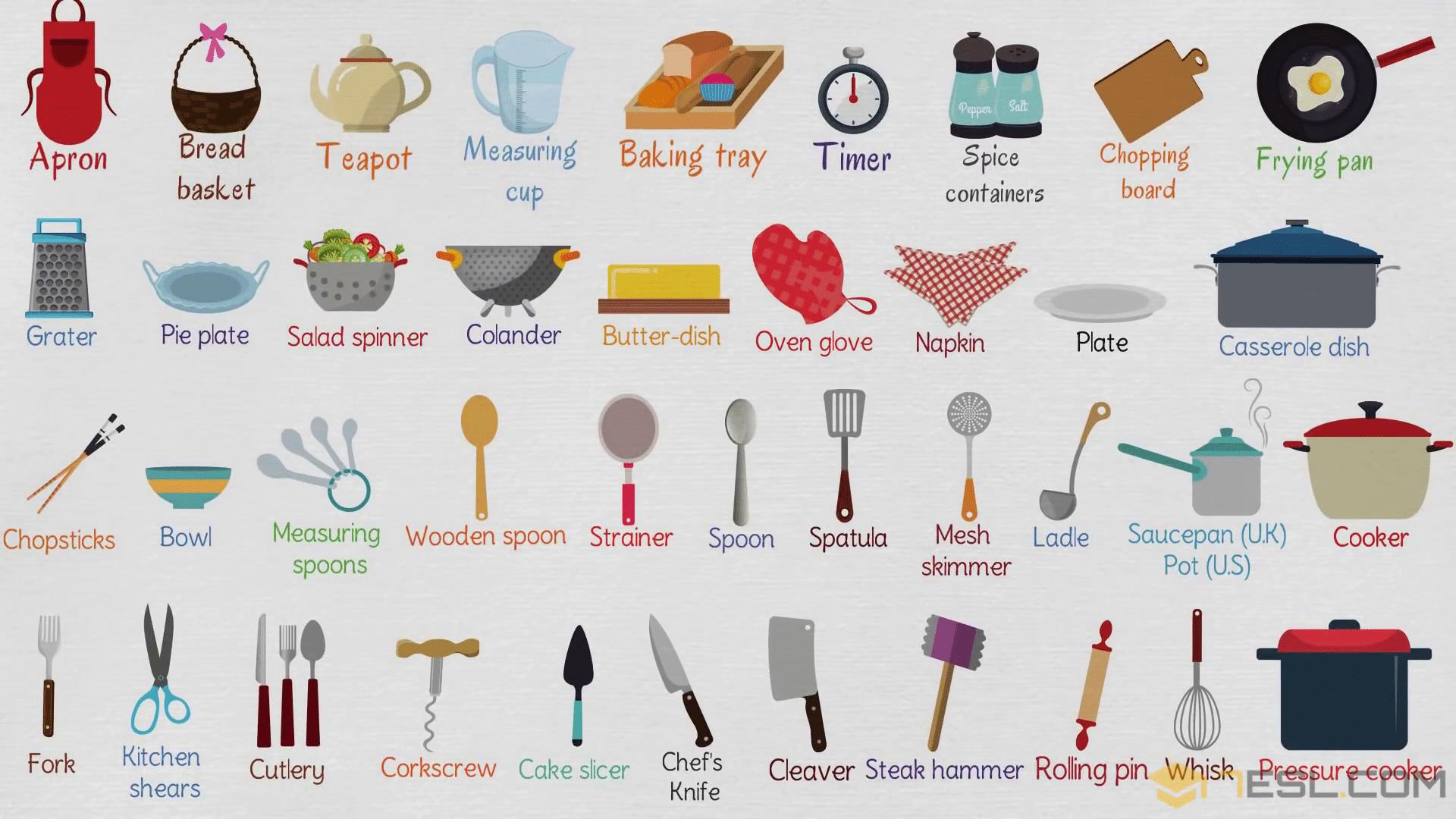 Кухонные приборы по английский с картинкой сделать селфи