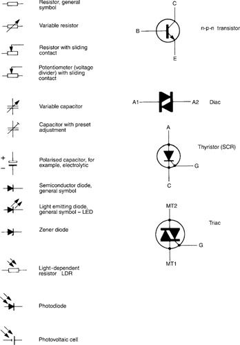 Electronic Circuit Symbols Electronics Circuit Electronics Components Semiconductor Diode