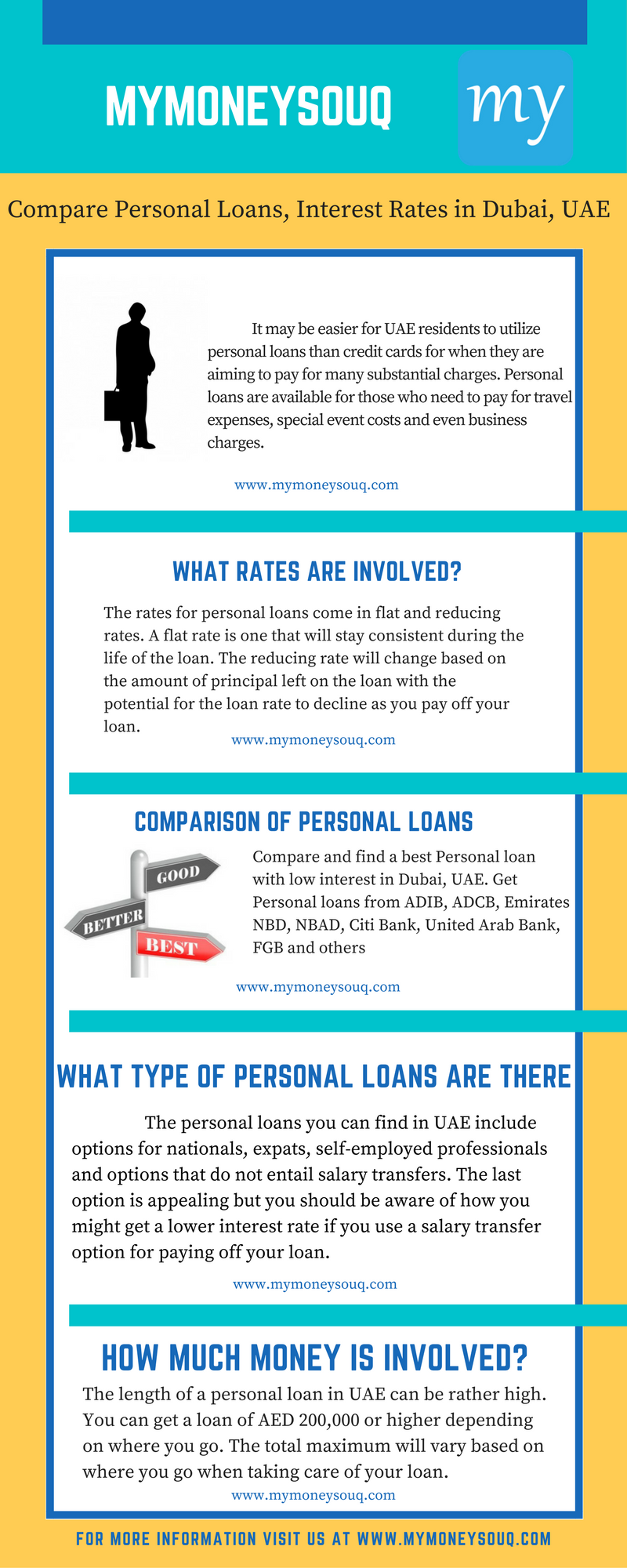 Compare Loans Insurances Credit Cards And Accounts And Get The Best Deal Bank Credit Cards Compare Life Insurance Loan