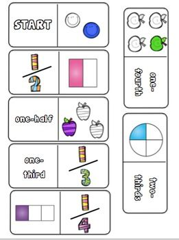 Fraction Domino (fraction of a set, fraction of a whole, halves, thirds, fourths, 1/2, 1/3, 1/4, whole, written out fraction)
