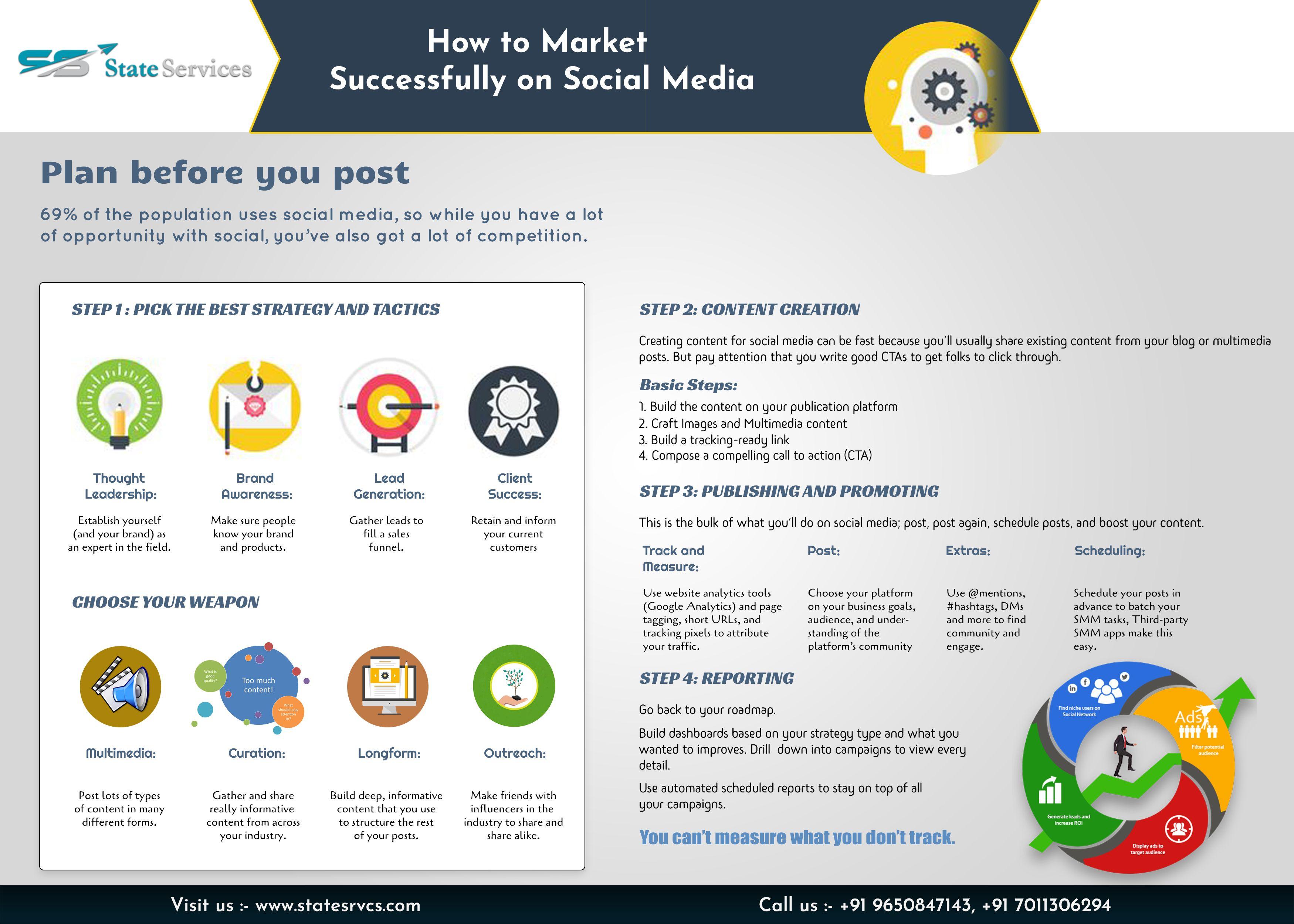 StateServices #freelance #digital #marketing #SEO #PPC #affiliate