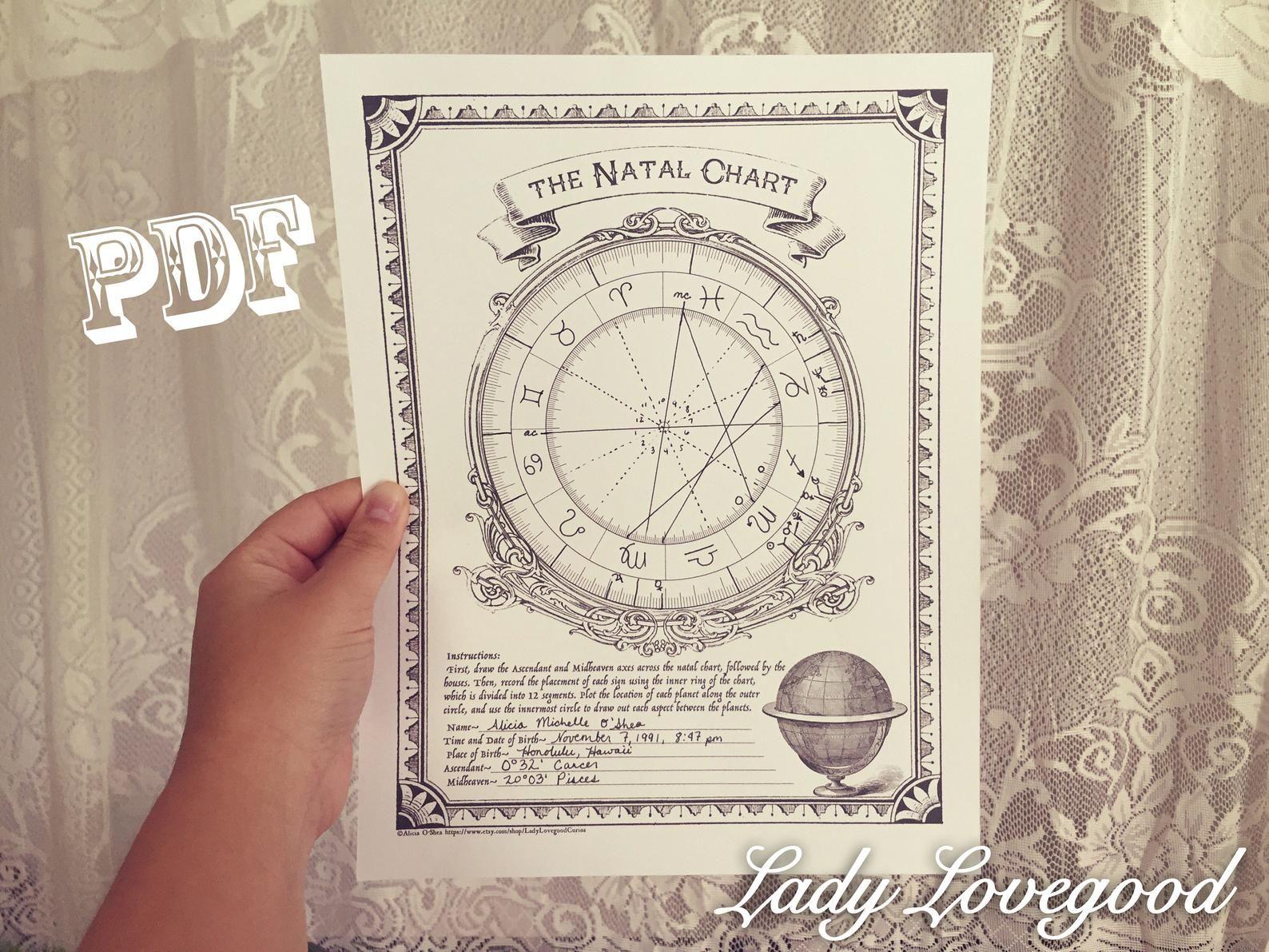 Blank Natal Chart Worksheet