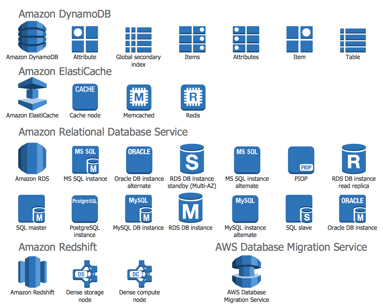 Design elements aws database find more in aws architecture find more in aws architecture diagrams solution ccuart Choice Image