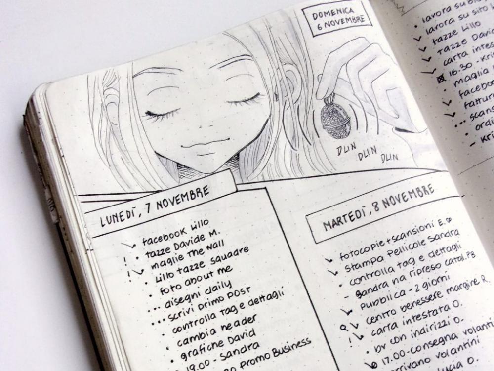 Anime Bullet Journal Google Search Bullet Journal Inspiration Bullet Journal Bullet Journal Doodles