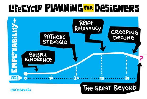 Titles_Designer_620 Design Pinterest Tag design and Motion design - job quotation sample