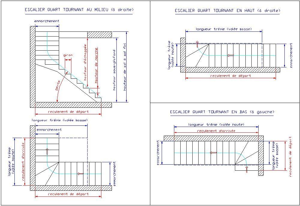 Calcul d\u0027un escalier quart tournant furniture design tools