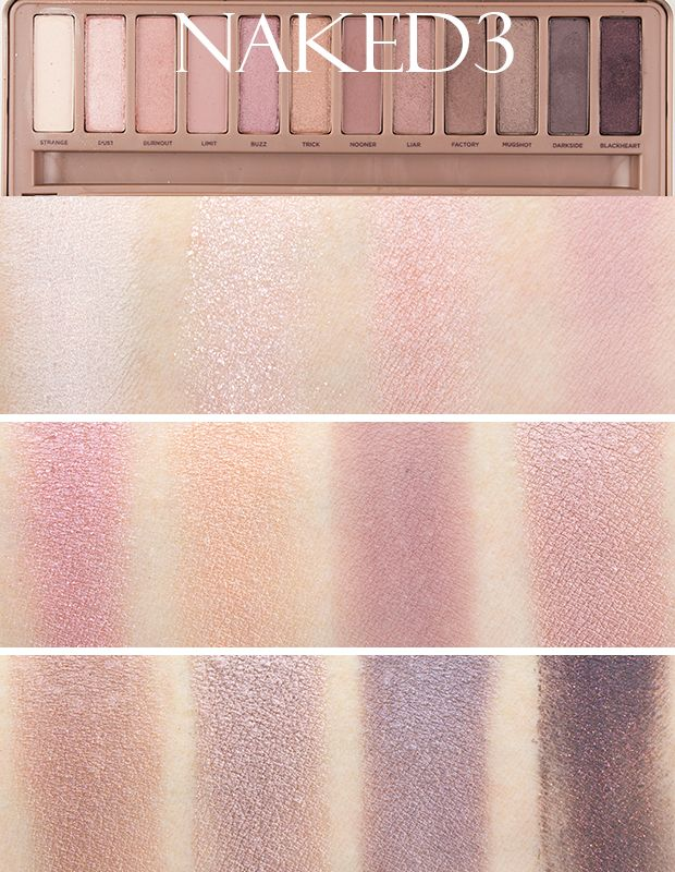 Naked Eyes Neutral Eyeshadow Guide: Urban Decay NAKED Comparison Swatches NAKED, NAKED2