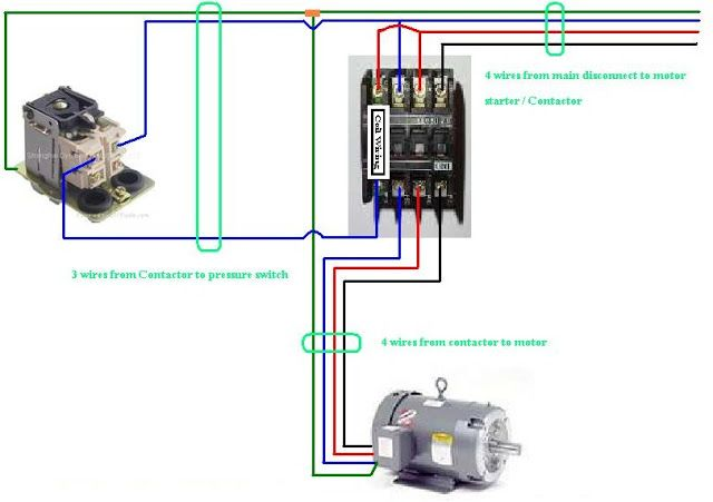 three phase contactor wiring diagram  electrical diagram