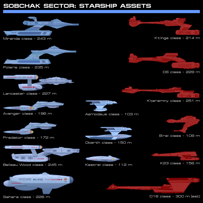fanciest starships | You're the Admiral!, Sobchak Sector (Sample Answer) » Star Trek ...