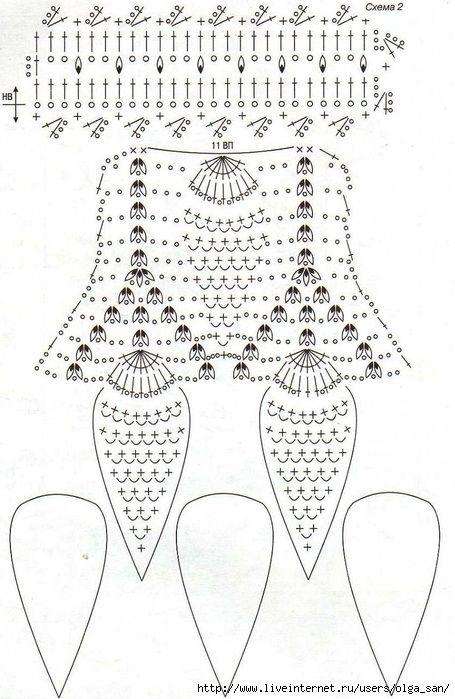 Soleras y vestidos muy coquetos con patrones | luddy crochet ...