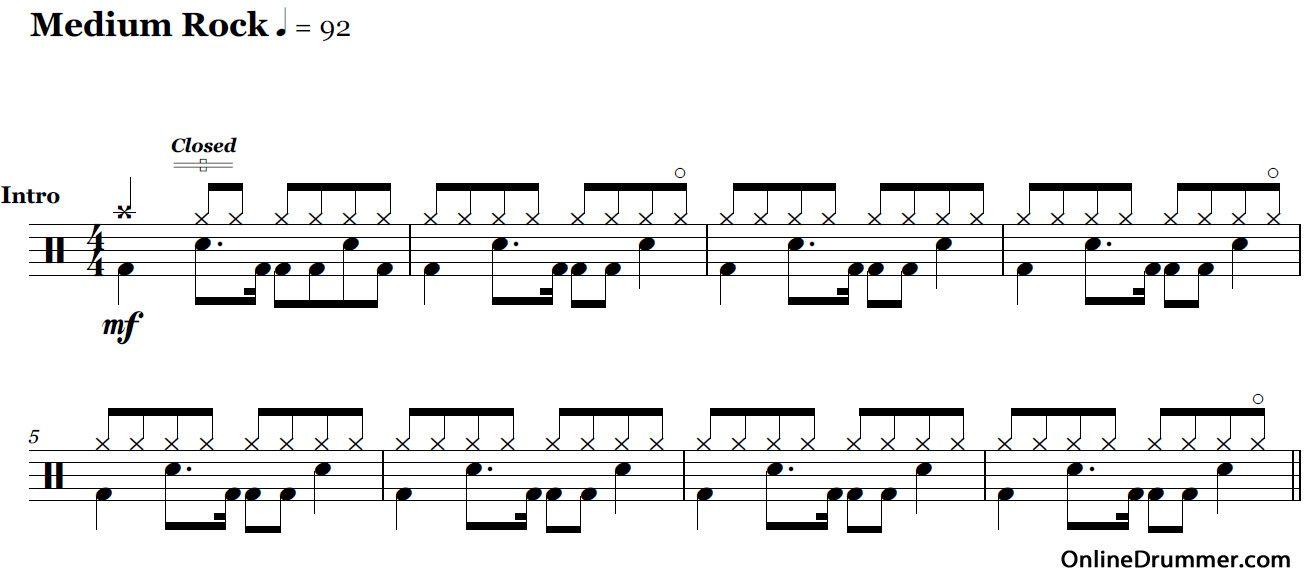 Creep Radiohead Drum Sheet Music Onlinedrummer Com Drums