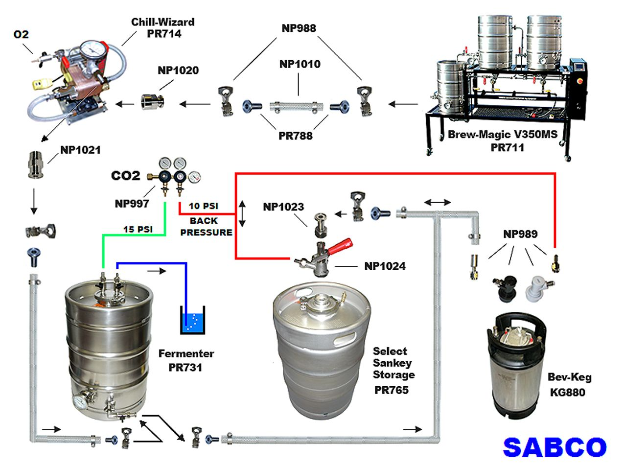 Sabco Schematic Sanitary Fittings And All The Works
