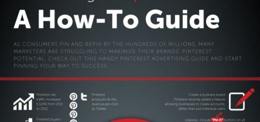As consumers pin and repin by the hundreds of millions. Many marketers are struggling to maximize their brands on pinterest. Check out this handy advertising guide and start pinning your way to success.