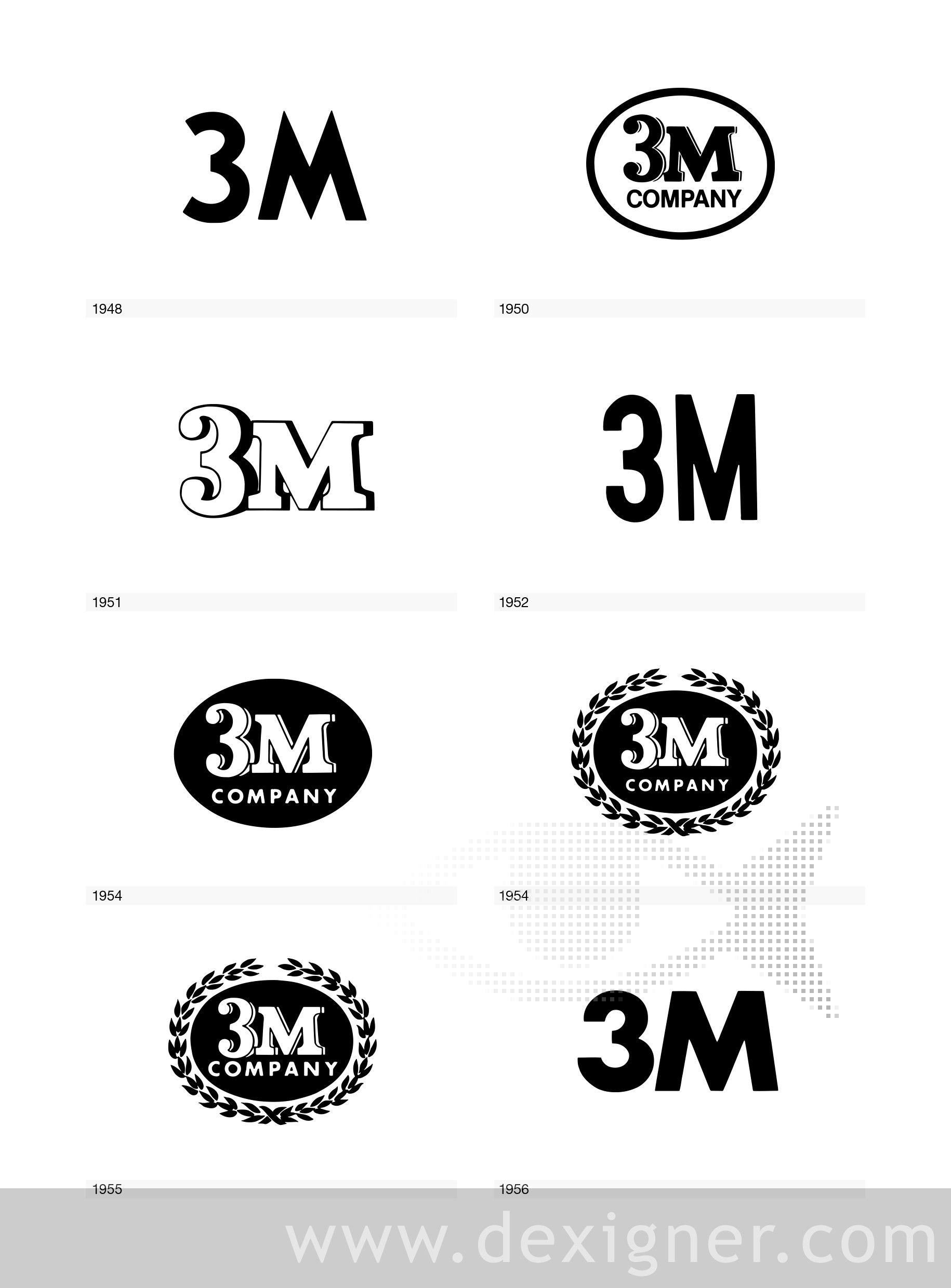 Logo Life Life Histories of 100 Famous Logos Famous