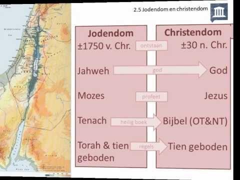 Joost van oort legt het kenmerkend aspect 25 de ontwikkeling van joost van oort legt het kenmerkend aspect 25 de ontwikkeling van het jodendom fandeluxe Images