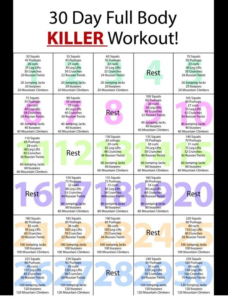 30 Day Full Body Killer Workout