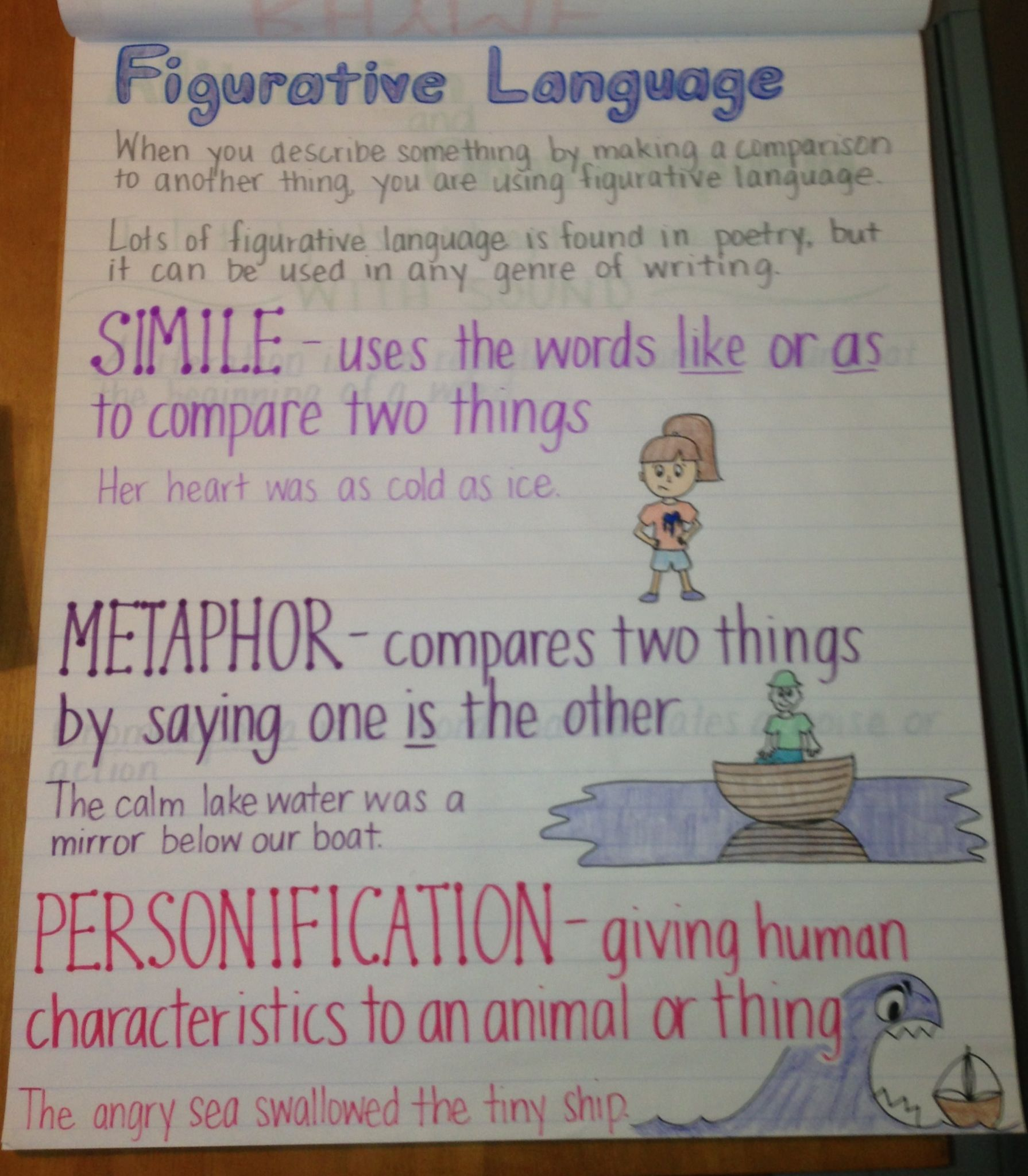 Good Example Of Personification Common Core Rl3 4 An Example Of A