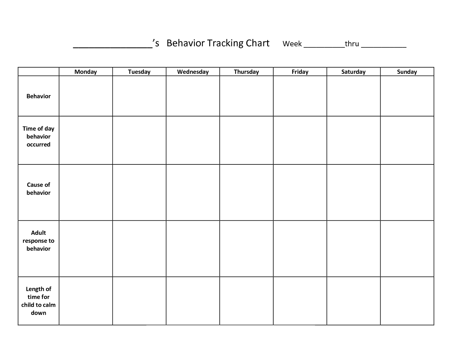 Printable Behaviour Chart For Behaviour Monitoring  Chart Or
