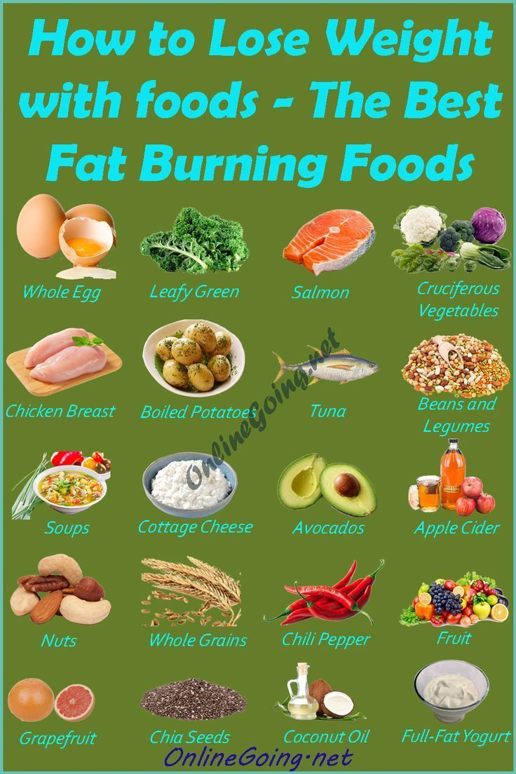 For fast weight loss tips #fatlosstips <= | lose weight quickly and safely#weightlossjourney #fitnes...